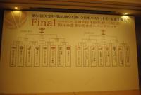 第94回天皇杯・第85回皇后杯 全日本バスケットボール選手権大会ファイナルラウンド組み合わせ