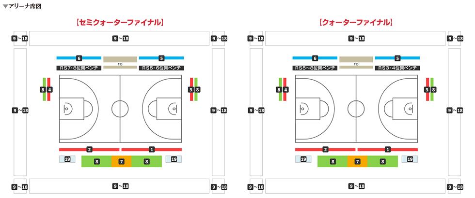 トッケイセキュリティ平塚総合体育館