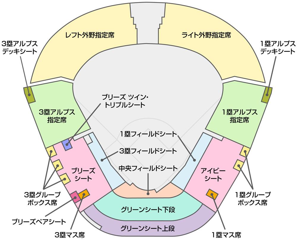 阪神甲子園球場 座席図
