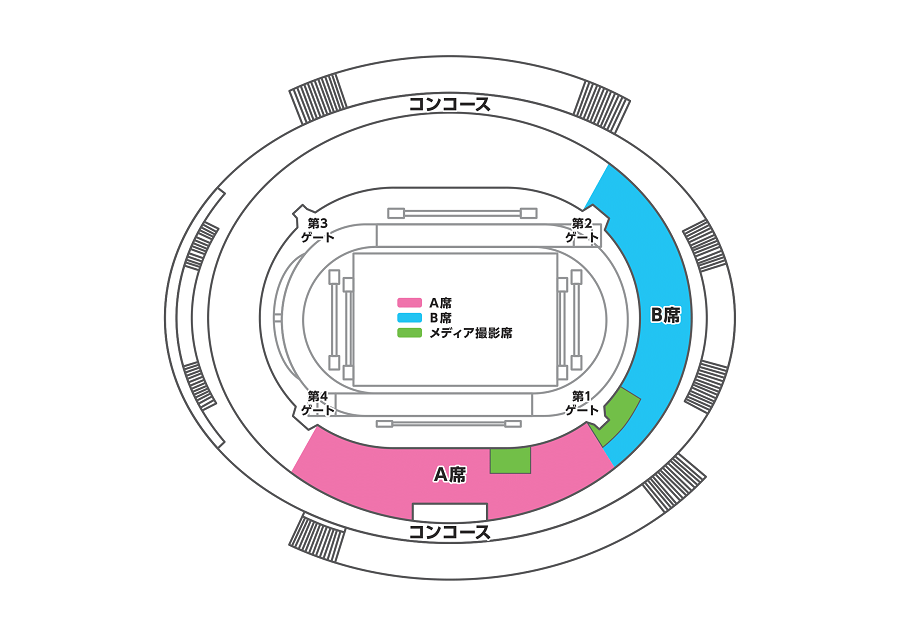 2020 大会 日本 競技 選手権 陸上