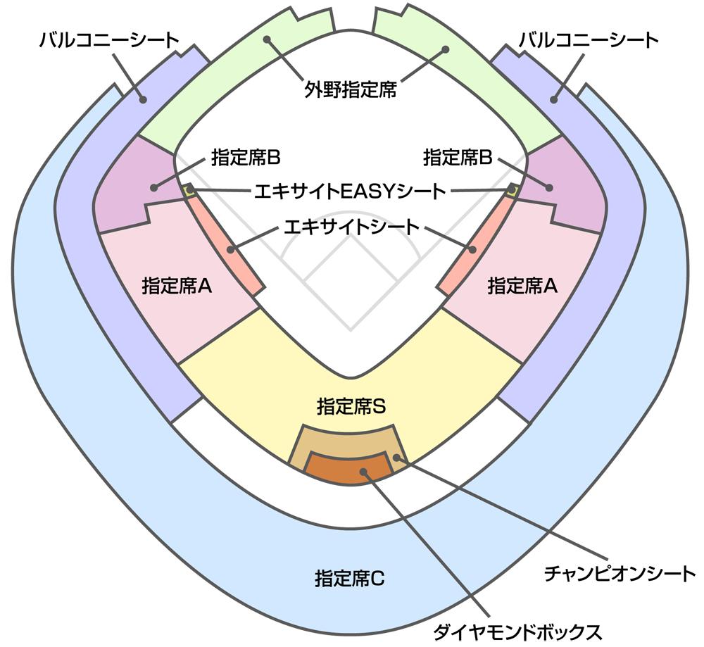 東京ドーム 座席図